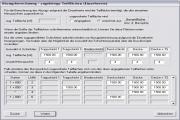 Dialog: Abzugsberechnung - zugehörige Teilflächen (Einzelwerte)